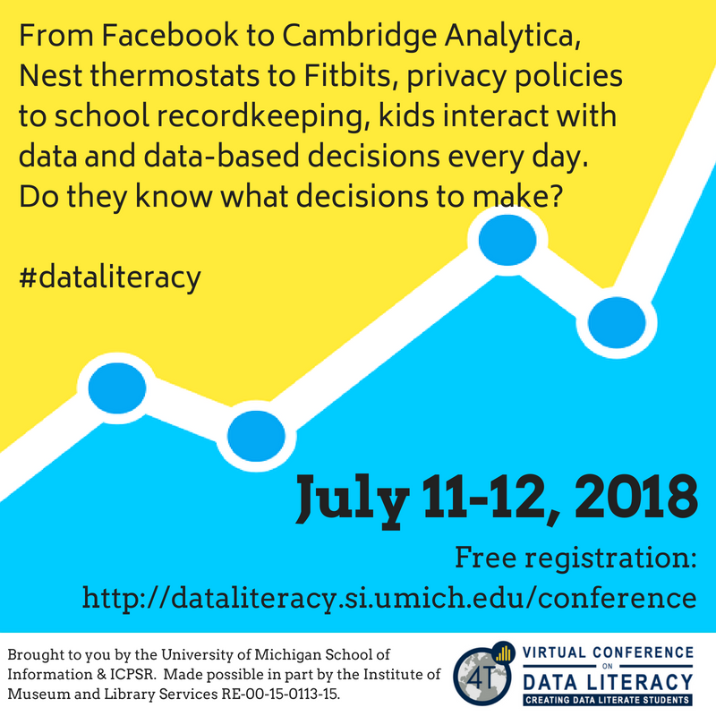 Graphic announcing 4T Data Literacy conference for July 11 & 12. Pullquote reads: From Facebook to Cambridge Analytica, Nest thermostats to Fitbits, privacy policies to school recordkeeping, kids interact with data and data-based decisions every day. Do they know what decisions to make?